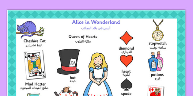 Alice in Wonderland Word Mat Arabic Translation - alice, wonderland, story, traditional, storybook, lewis carroll, lewis, carroll, writer, book, vocabulary, arabic, eal