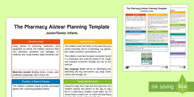 The Pharmacy Aistear Planning Template