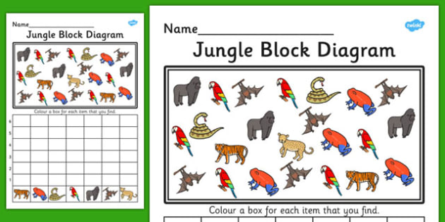 Jungle Block Diagram Activity Worksheet - graph, activity, jungle