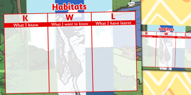 Habitats Topic KWL Grid - habitats, topic, kwl, grid, know, learn
