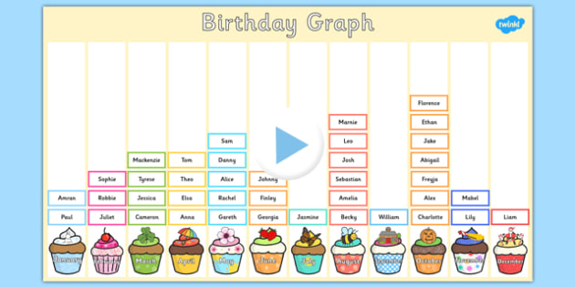 Editable Class Birthday Graph PowerPoint - editable, class, birthday, graph, powerpoint