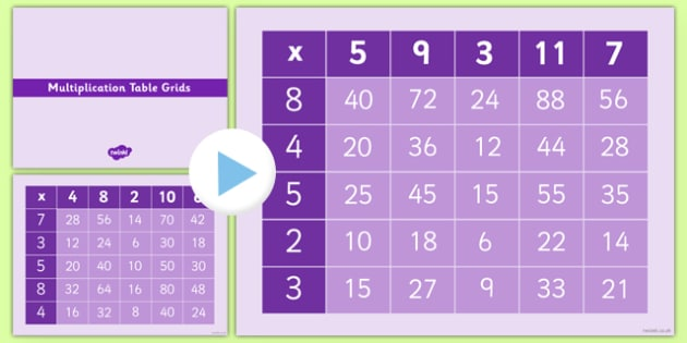 Multiplication Tables Grid Practice Starter Presentation - multiplication grid, grid, multiplication, practice, starter, presentation