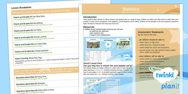 PlanIt Y3 Statistics Overview - statistics, data handling, table, tally chart, bar chart, pictogram, Carroll diagram, Venn diagram,