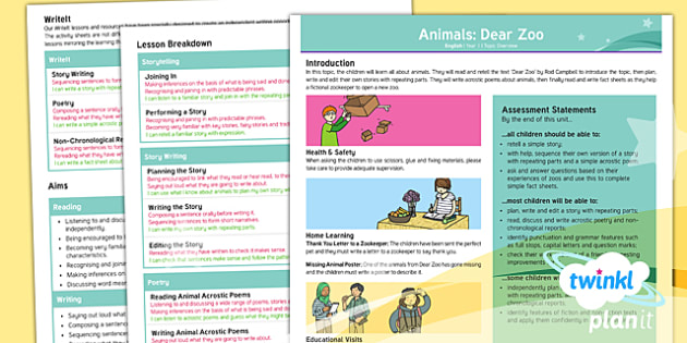 PlanIt Y1 Animals: to Support Teaching on Dear Zoo Lesson Pack Topic Overview - Dear Zoo, animals, stories, repeating parts, overview