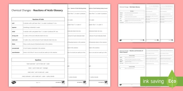 Chemical Changes Glossary Activity - KS4 Glossary, Reactions, Metals, Extraction, Acids, Making Salts, Electrolysis
