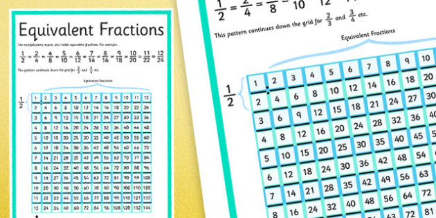 Equivalent Fractions Grid Square Poster - fractions, equivalent, same, 2014, curriculum, maths, denominator, numerator, 100 square, postermaths, ks2, key stage 2