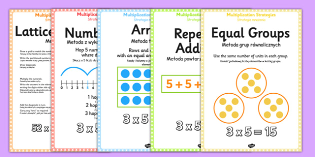 Multiplication Strategy Posters Polish Translation - polish, multiplication, display, poster