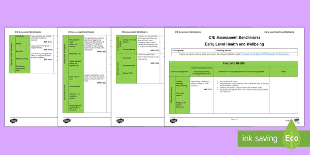 CfE Early Level Health and Wellbeing Benchmarks Assessment Tracker - CfE Benchmarks, tracking, assessing, progression, health and wellbeing, HWB, Curriculum for Excellen