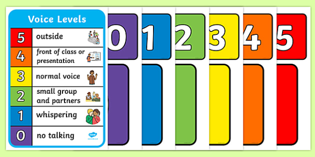 Voice Levels Wall Chart - voice levels, wall chart, different voice levels, appropriate voice levels, when to use which voice, when to use voice, when to speak, voice, sounds, sound levels