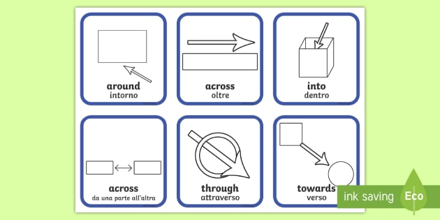Directional Prepositions Symbol Cards English/Italian - Directional Prepositions Symbol Cards - position, visual aids, prepositions, postions, preposistions