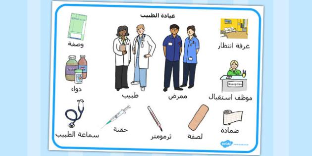 بساط كلمات عيادة الطبيب - عيادة الطبيب، في العيادة، موارد تعليمية