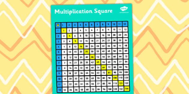 Multiplication Square - education, home school, free, maths