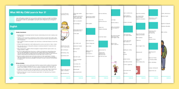 What Will My Child Learn in Year 3? Information Sheets - Year 2 to Year 3 Transition Guide