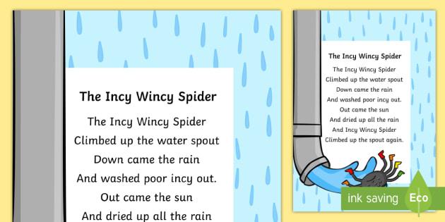 Incy Wincy Spider Display Poster - Australia, Incy, Wincy
