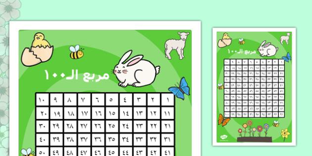 مربع الربيع للأعداد  - رياضيات، arabic numbers، الأعداد، الأرقام