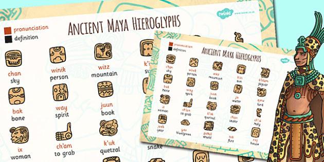 Ancient Maya Hieroglyphs Large Display Poster - history, mayans