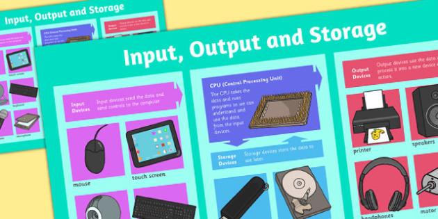 Computing Input Output and Storage Large Display Poster - display