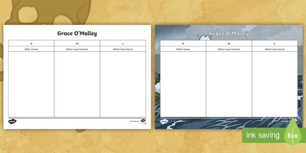 Grace O'Malley KWL Grid - Requests - ROI, Grace O'Malley, Gráinne Mhaol, The Pirate Queen, history, Ireland, SESE, story,Iri