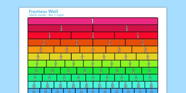 Fractions Wall Polish Translation - polish, fractions wall, fraction, fractions, decimal, percentage, wall, one whole, half, third, quarter, fifth, proportion, part, numerator, denominator, equivalent, 1/3, 1/2, 1/4