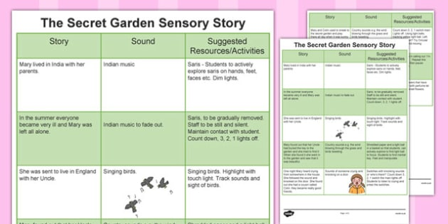 The Secret Garden Sensory Story - secret, garden, secret garden, sensory, story, sensory story, reading, senses, listening, feeling, secret garden story