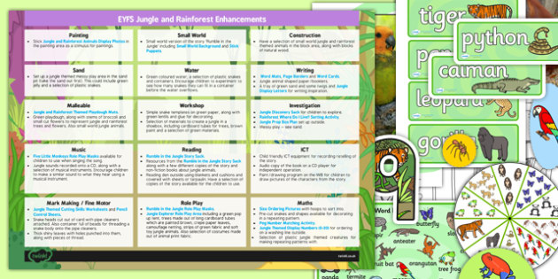 EYFS Jungle and Rainforest Themed Enhancement Ideas and Resources Pack