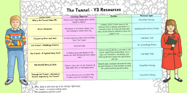 Teaching Resource Overview to Support Teaching on The Tunnel by Anthony Browne - tunnel