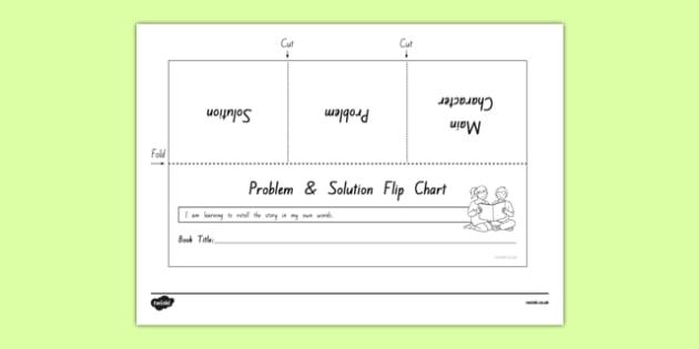 Problem and Solution Flip Chart Activity Sheet, worksheet