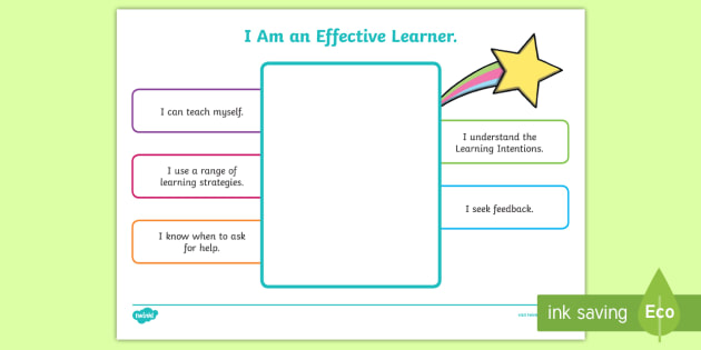 I am an Effective Learner Visual Aid - New Zealand, Growth Mindset, visible learning, effective learning, learner
