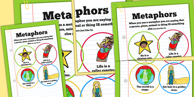 Metaphor Poster - metaphors, KS2 literacy, display, posters