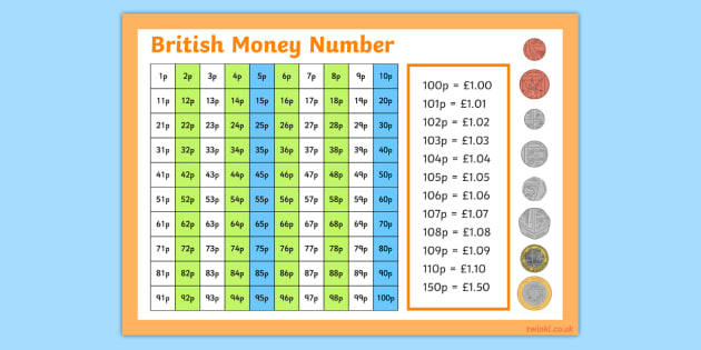 British (UK) Money Number Square - number square, money, british