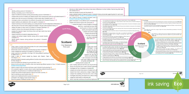 Scotland Second Level CfE Interdisciplinary Topic Web-Scottish - Interdisciplinary Topic Web (Social Studies) , topic planner , 2nd level IDL,Scottish