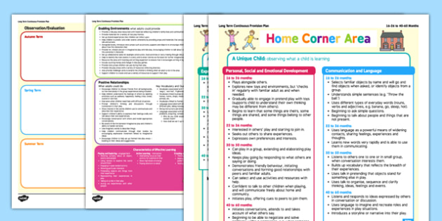 Home Corner Continuous Provision Plan Posters 16-26 to 40-60 Months - home corner, continuous provision plan, posters, 16-24, 40-60, months