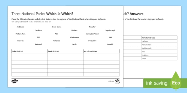 Which National Park is Which? Geography Club Activity Sheet - Geography Club, national parks, quiz, homework, extension, worksheet
