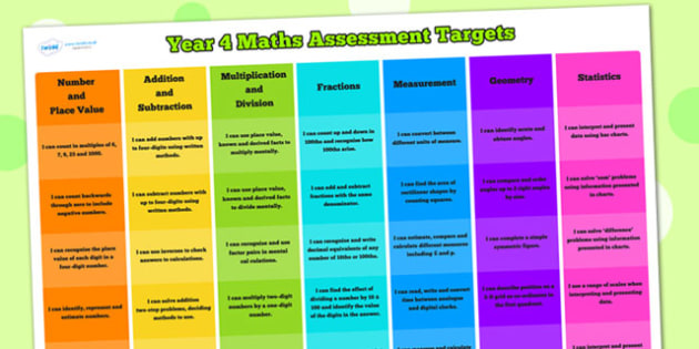 Year 4 Maths Assessment Posters - maths, assessment, poster