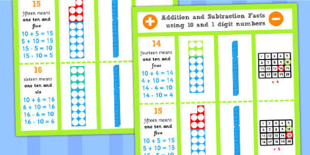 Addition and Subtraction Facts to 17 Display Poster - Subtract