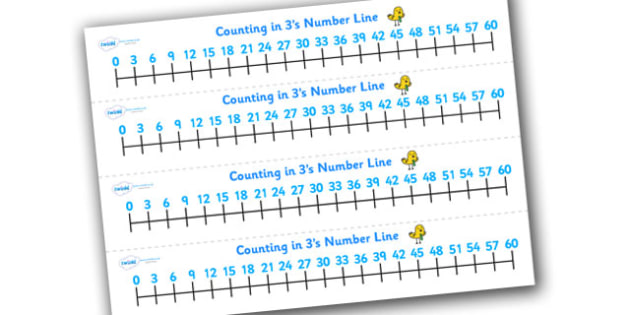 Counting in 3s Number Line - Counting, Numberline, Number line, Counting on, Counting back, even numbers, foundation stage numeracy, counting in 3s