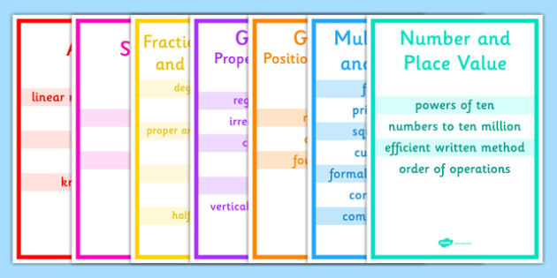 UKS2 Maths New Vocabulary Poster Pack - maths, numeracy, mathematics, vocabulary, keywords, place value, multiplication, geometry, posters, display, upper, key, stage, 2, two, y5, y6, year, 5, 6