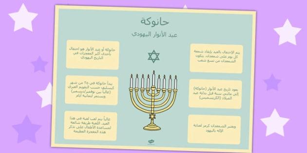 ملصقات معلومات عن عيد الأنوار (حانوكة) - الحانوكة