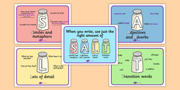 Narrative Writing Add SALT Display Posters - narrative, writing, SALT
