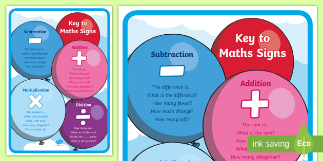 Key to Maths Signs Poster - maths, numeracy, maths aid, display