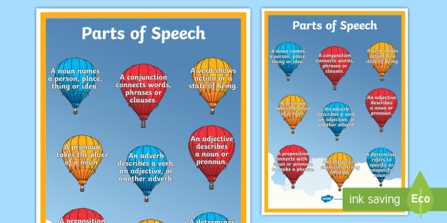 Parts of Speech Balloons Display Poster - noun, verb, conjunction, pronoun, adjective, adverb, interjection, preposition, phrase, sentence.