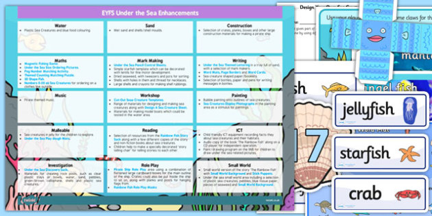 EYFS Under the Sea Enhancement Ideas and Resources Pack - planning, sea
