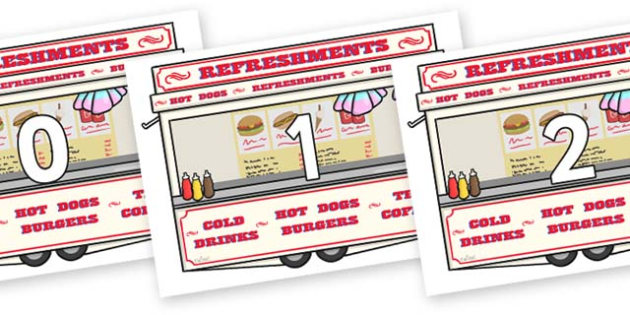 Numbers 0-50 on Fairground Food Vans - 0-50, foundation stage numeracy, Number recognition, Number flashcards, counting, number frieze, Display numbers, number posters