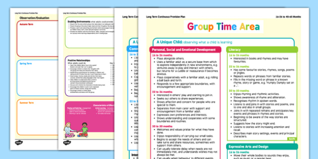 Group Time Continuous Provision Plan Posters 16-26 to 40-60 Months - group time, continuous provision plan, posters, 16-24, 40-60, months