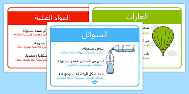 لوحات عرض المواد الصلبة والسائلة والغازية - حالات المادة، المواد - arabic, States, poster, display, banner, sign, liquid, gas, solid, ice, forces, movement, gravity, push, pull, Magnet, friction, science, knowledge and understanding of the world