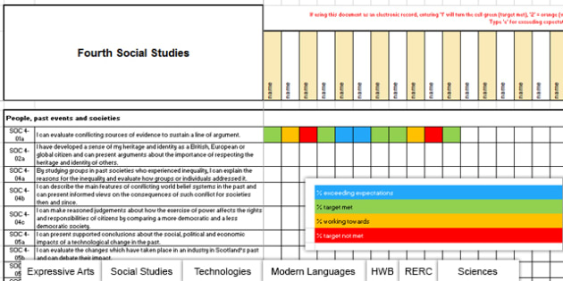 CfE Fourth Level Assessment Spreadsheet Pack
