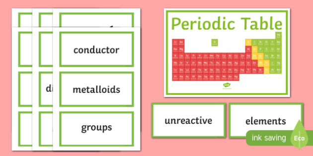 The Periodic Table Word Wall