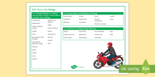 AQA Physics 6.1 Energy Word Mat - Word Mat, AQA, GCSE, physics, Conservation , Efficiency, Energy store, Energy, Force, Joules, Specif