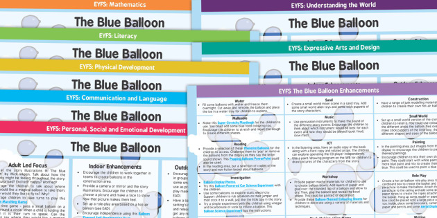 Lesson Plan and Enhancement Ideas EYFS to Support Teaching on The Blue Balloon - planning, blue balloon, EYFS