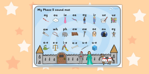 Castles and Knights Themed Phase 5 Sound Mat  - phase five, sound